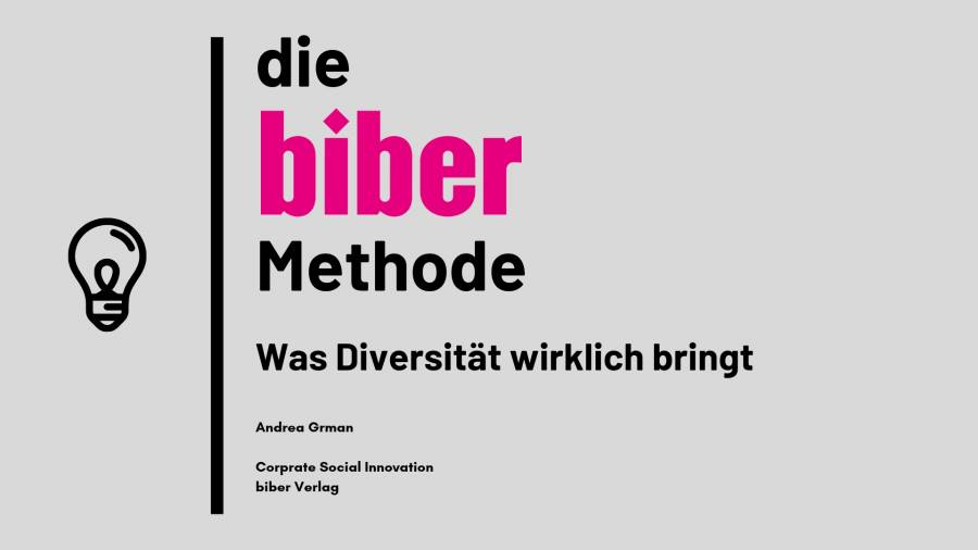 biber Methode
